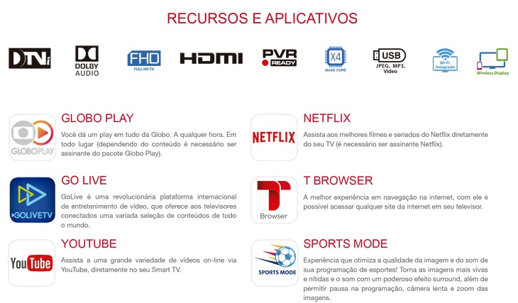 Smart Tv 49'' Semp TCL